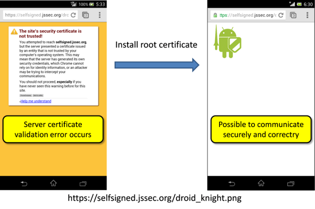5  How to use Security Functions — Android Application Secure Design
